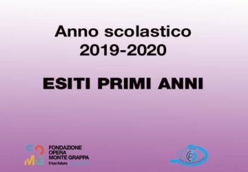 Anno scolastico 2019-2020 esiti primi anni