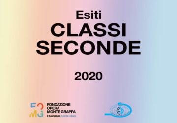 Cfp Fonte: esiti 20202 classi seconde
